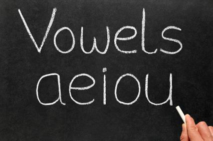 Pronunciacion en ingles, pronunciación fonetica del ingles